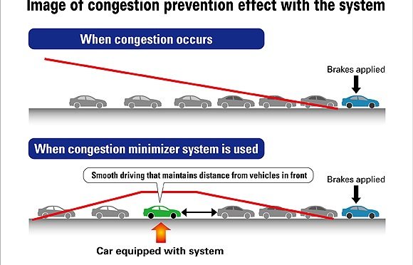 Honda develops world's first technology to detect traffic congestion